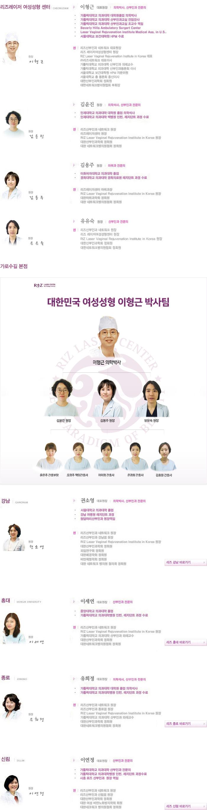 리즈산부인과 네트워크 - 여성검진, 피임, 성병 ... Doctor